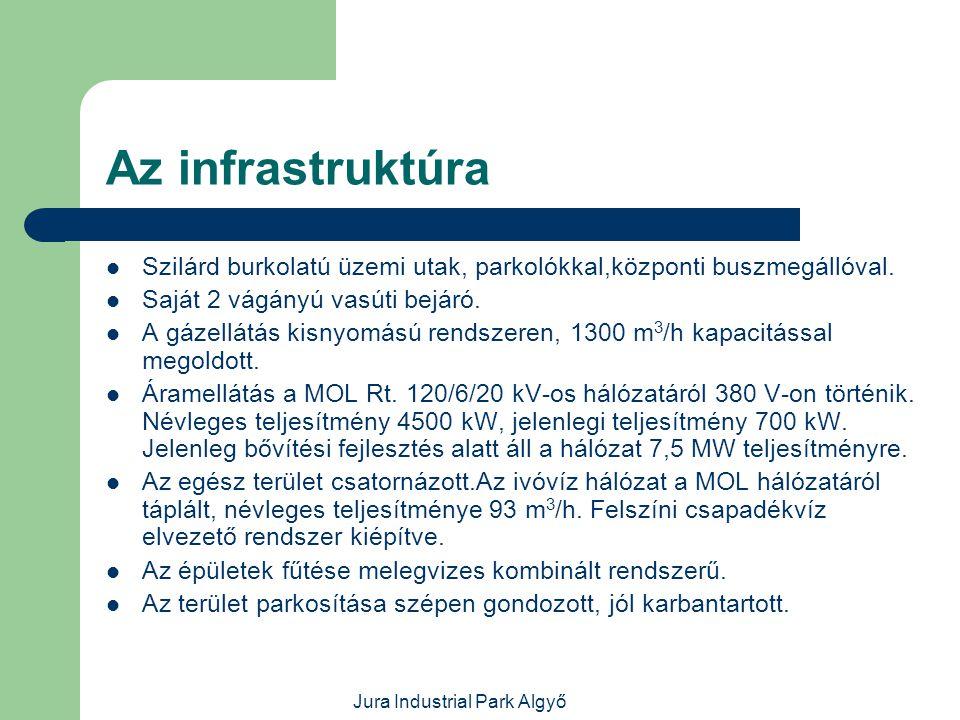 Jura Industrial Park Algyő Humán erőforrások  A betelepülő vállalkozások számára a környező városok, települések biztosíthatják a szükséges képzett munkaerőt.