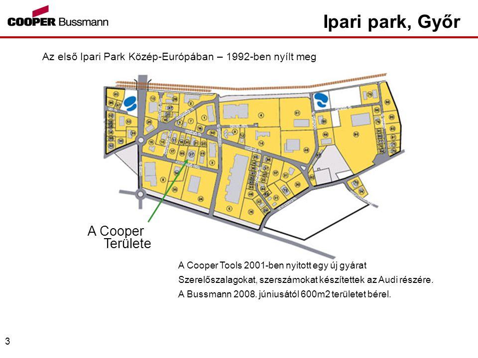 3 Ipari park, Győr A Cooper Területe Az első Ipari Park Közép-Európában – 1992-ben nyílt meg A Cooper Tools 2001-ben nyitott egy új gyárat Szerelőszalagokat, szerszámokat készítettek az Audi részére.