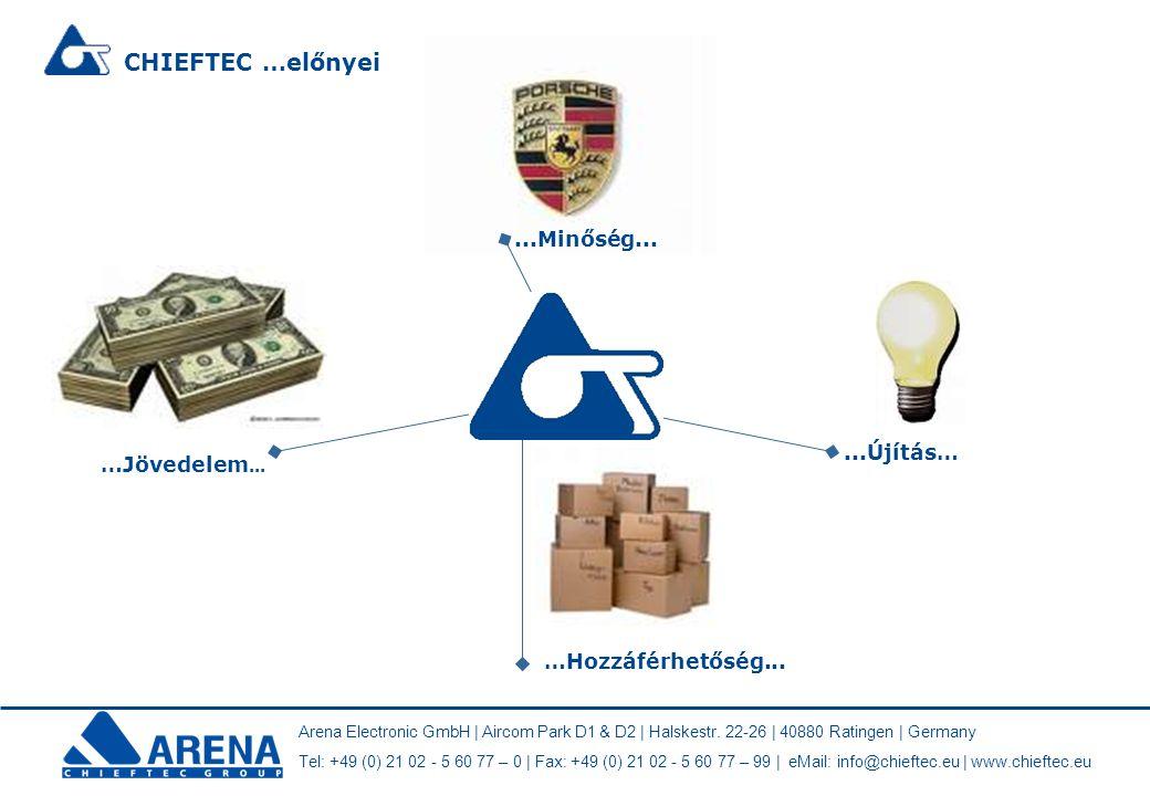 …Jövedelem......Újítás…...Minőség... …Hozzáférhetőség... Arena Electronic GmbH | Aircom Park D1 & D2 | Halskestr. 22-26 | 40880 Ratingen | Germany Tel