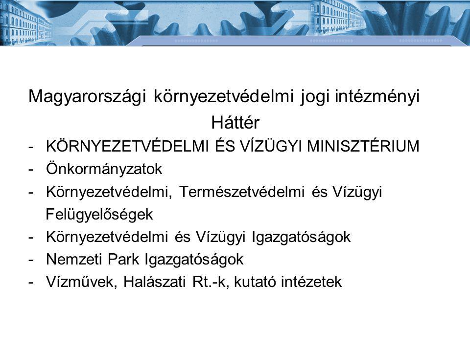 Magyarországi környezetvédelmi jogi intézményi Háttér -KÖRNYEZETVÉDELMI ÉS VÍZÜGYI MINISZTÉRIUM -Önkormányzatok -Környezetvédelmi, Természetvédelmi és Vízügyi Felügyelőségek -Környezetvédelmi és Vízügyi Igazgatóságok -Nemzeti Park Igazgatóságok -Vízművek, Halászati Rt.-k, kutató intézetek