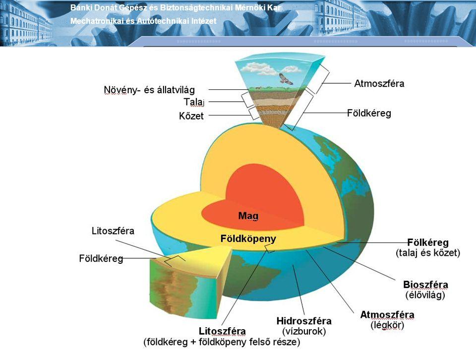 •Környezetszennyezés folyamata: - a szennyező valamely forrásból való kilépésével kezdődik (emisszió) - a környezetben terjed és hígul, esetleg átalakul (transzmisszió) - más szennyezéssel összetetten hatva bejut a szennyezés az emberbe (immisszió)