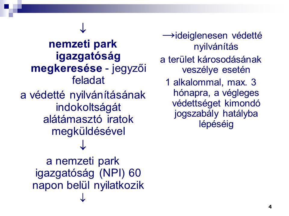  nemzeti park igazgatóság megkeresése - jegyzői feladat a védetté nyilvánításának indokoltságát alátámasztó iratok megküldésével  a nemzeti park iga