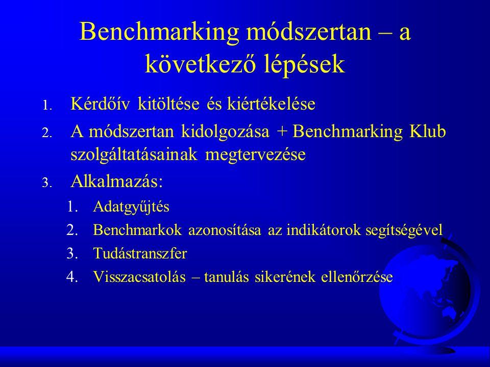 Benchmarking módszertan – a következő lépések 1. Kérdőív kitöltése és kiértékelése 2.