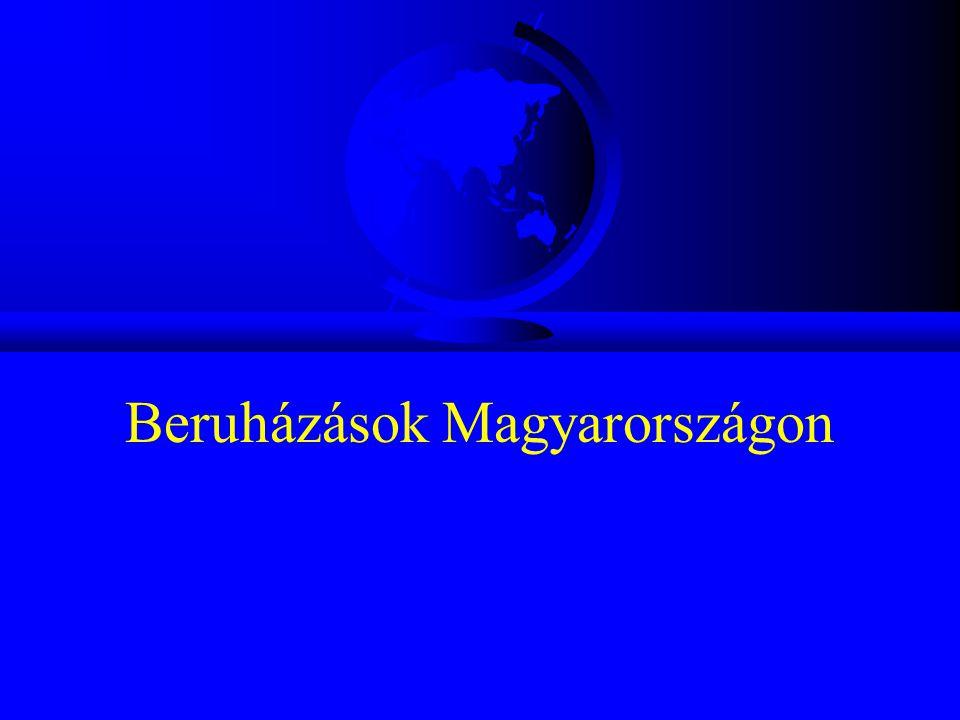 Beruházások Magyarországon