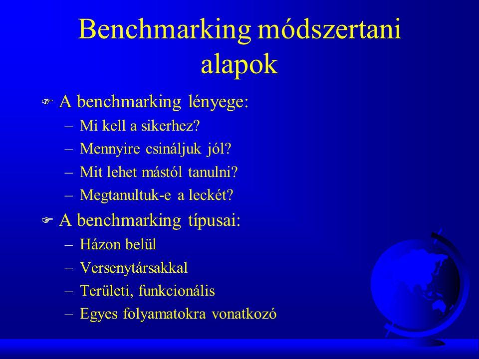 Benchmarking módszertani alapok F A benchmarking lényege: –Mi kell a sikerhez.
