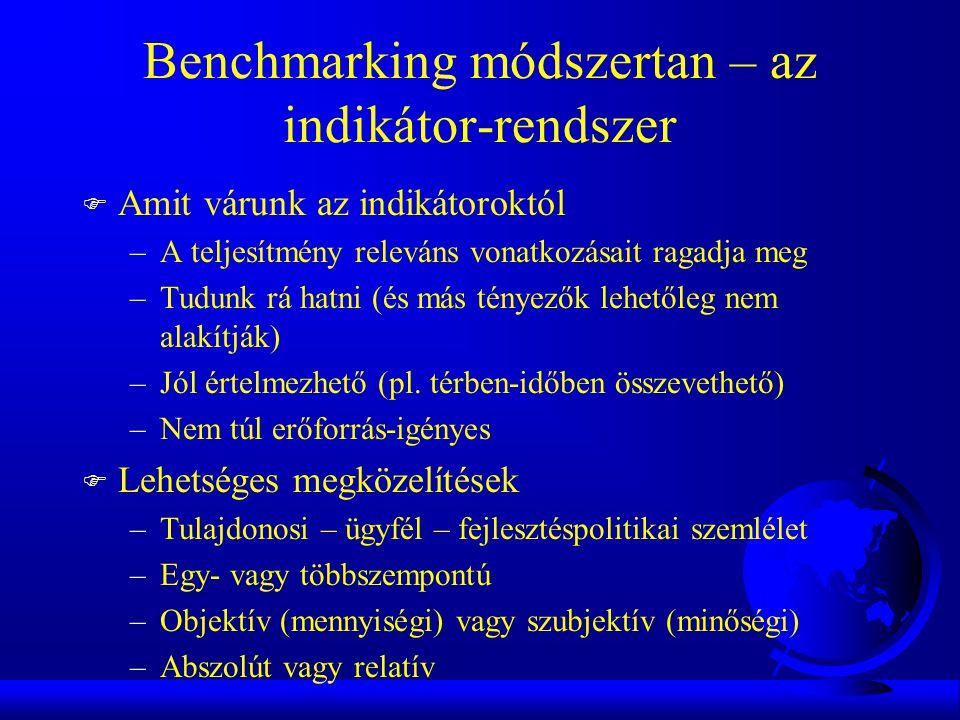 Benchmarking módszertan – az indikátor-rendszer F Amit várunk az indikátoroktól –A teljesítmény releváns vonatkozásait ragadja meg –Tudunk rá hatni (és más tényezők lehetőleg nem alakítják) –Jól értelmezhető (pl.