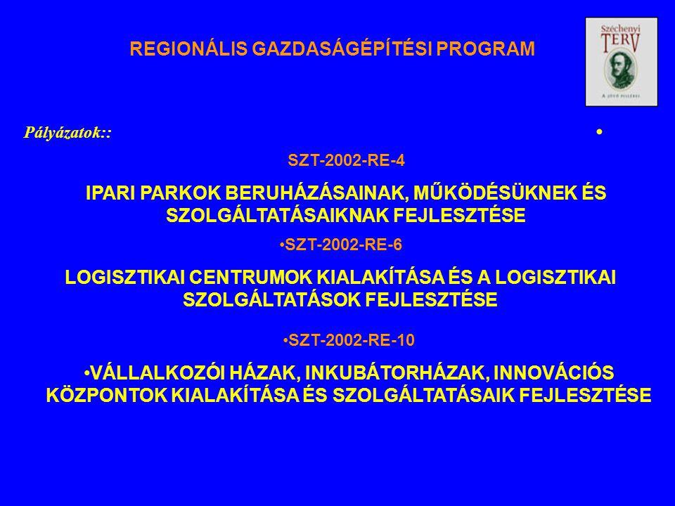 • • • • REGIONÁLIS GAZDASÁGÉPÍTÉSI PROGRAM Pályázatok:: •SZT-2002-RE-10 •VÁLLALKOZÓI HÁZAK, INKUBÁTORHÁZAK, INNOVÁCIÓS KÖZPONTOK KIALAKÍTÁSA ÉS SZOLGÁLTATÁSAIK FEJLESZTÉSE •SZT-2002-RE-6 LOGISZTIKAI CENTRUMOK KIALAKÍTÁSA ÉS A LOGISZTIKAI SZOLGÁLTATÁSOK FEJLESZTÉSE SZT-2002-RE-4 IPARI PARKOK BERUHÁZÁSAINAK, MŰKÖDÉSÜKNEK ÉS SZOLGÁLTATÁSAIKNAK FEJLESZTÉSE