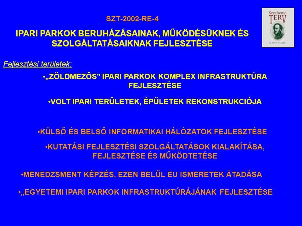 """SZT-2002-RE-4 IPARI PARKOK BERUHÁZÁSAINAK, MŰKÖDÉSÜKNEK ÉS SZOLGÁLTATÁSAIKNAK FEJLESZTÉSE Fejlesztési területek: •KÜLSŐ ÉS BELSŐ INFORMATIKAI HÁLÓZATOK FEJLESZTÉSE •KUTATÁSI FEJLESZTÉSI SZOLGÁLTATÁSOK KIALAKÍTÁSA, FEJLESZTÉSE ÉS MŰKÖDTETÉSE •MENEDZSMENT KÉPZÉS, EZEN BELÜL EU ISMERETEK ÁTADÁSA •""""EGYETEMI IPARI PARKOK INFRASTRUKTÚRÁJÁNAK FEJLESZTÉSE •""""ZÖLDMEZŐS IPARI PARKOK KOMPLEX INFRASTRUKTÚRA FEJLESZTÉSE •VOLT IPARI TERÜLETEK, ÉPÜLETEK REKONSTRUKCIÓJA"""