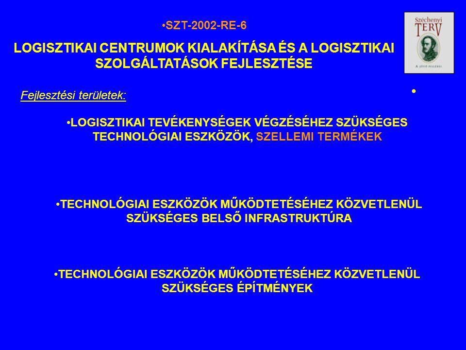 • • • • •SZT-2002-RE-6 LOGISZTIKAI CENTRUMOK KIALAKÍTÁSA ÉS A LOGISZTIKAI SZOLGÁLTATÁSOK FEJLESZTÉSE Fejlesztési területek: •LOGISZTIKAI TEVÉKENYSÉGEK VÉGZÉSÉHEZ SZÜKSÉGES TECHNOLÓGIAI ESZKÖZÖK, SZELLEMI TERMÉKEK •TECHNOLÓGIAI ESZKÖZÖK MŰKÖDTETÉSÉHEZ KÖZVETLENÜL SZÜKSÉGES BELSŐ INFRASTRUKTÚRA •TECHNOLÓGIAI ESZKÖZÖK MŰKÖDTETÉSÉHEZ KÖZVETLENÜL SZÜKSÉGES ÉPÍTMÉNYEK