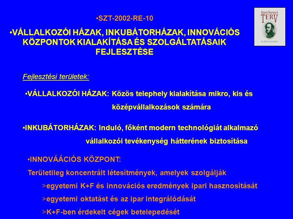 •SZT-2002-RE-10 •VÁLLALKOZÓI HÁZAK, INKUBÁTORHÁZAK, INNOVÁCIÓS KÖZPONTOK KIALAKÍTÁSA ÉS SZOLGÁLTATÁSAIK FEJLESZTÉSE Fejlesztési területek: •VÁLLALKOZÓI HÁZAK: Közös telephely kialakítása mikro, kis és középvállalkozások számára •INKUBÁTORHÁZAK: Induló, főként modern technológiát alkalmazó vállalkozói tevékenység hátterének biztosítása •INNOVÁÁCIÓS KÖZPONT: Területileg koncentrált létesítmények, amelyek szolgálják >egyetemi K+F és innovációs eredmények ipari hasznosítását >egyetemi oktatást és az ipar integrálódását >K+F-ben érdekelt cégek betelepedését