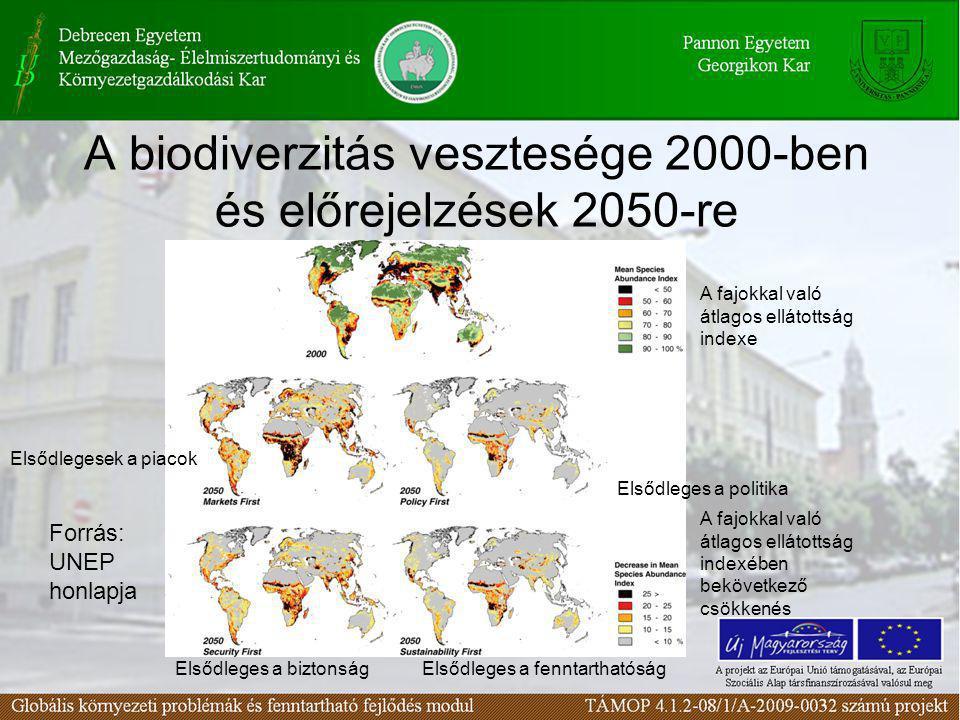 A biodiverzitás vesztesége 2000-ben és előrejelzések 2050-re Forrás: UNEP honlapja A fajokkal való átlagos ellátottság indexe A fajokkal való átlagos