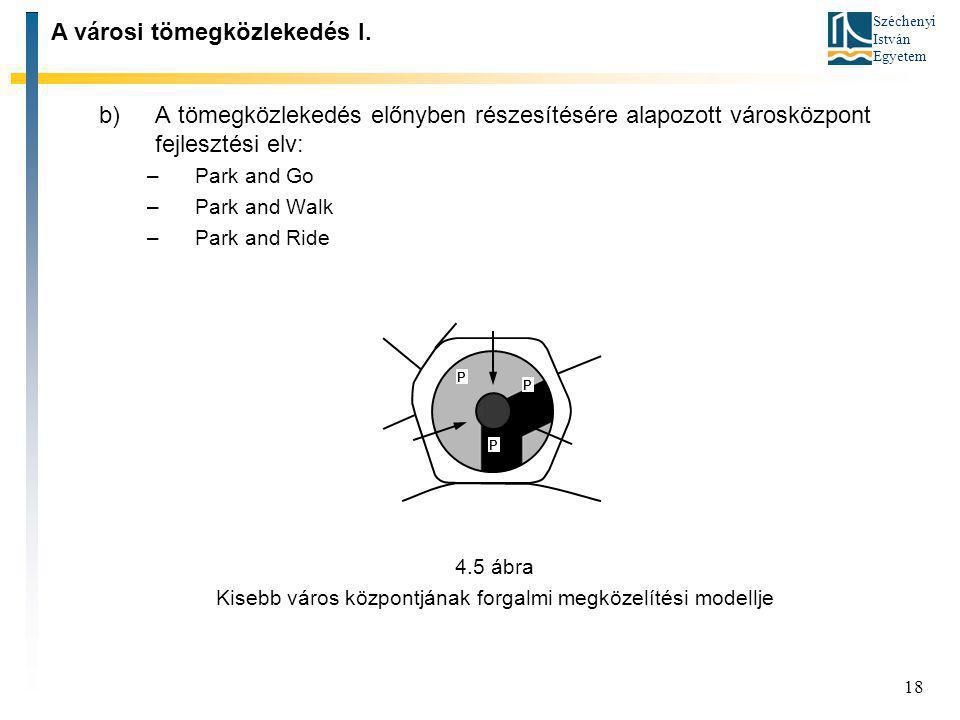 Széchenyi István Egyetem 18 b)A tömegközlekedés előnyben részesítésére alapozott városközpont fejlesztési elv: –Park and Go –Park and Walk –Park and R