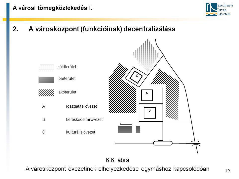 Széchenyi István Egyetem 19 2.A városközpont (funkcióinak) decentralizálása A városi tömegközlekedés I. A B C zöldterület iparterület lakóterület Aiga