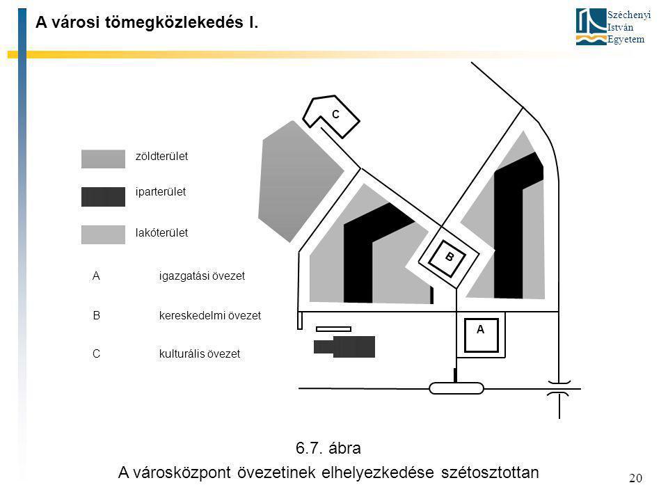 Széchenyi István Egyetem 20 A városi tömegközlekedés I. 6.7. ábra A városközpont övezetinek elhelyezkedése szétosztottan A B zöldterület iparterület l