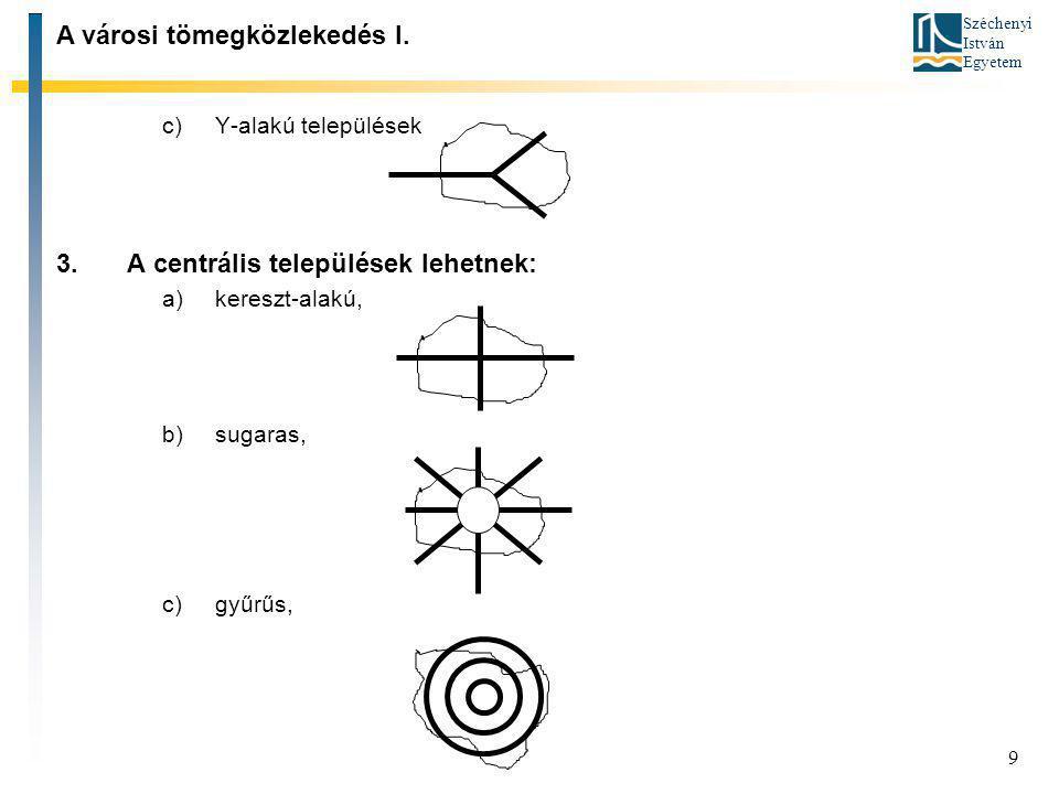 Széchenyi István Egyetem 9 c)Y-alakú települések 3.A centrális települések lehetnek: a)kereszt-alakú, b)sugaras, c)gyűrűs, A városi tömegközlekedés I.