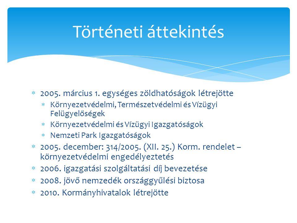 A környezet-, természetvédelem és vízügyi igazgatás intézményei  481/2013.