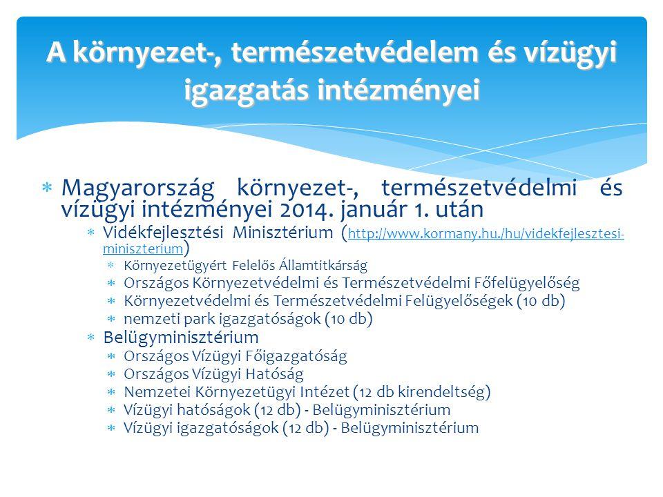 A környezet-, természetvédelem és vízügyi igazgatás intézményei  Magyarország környezet-, természetvédelmi és vízügyi intézményei 2014. január 1. utá