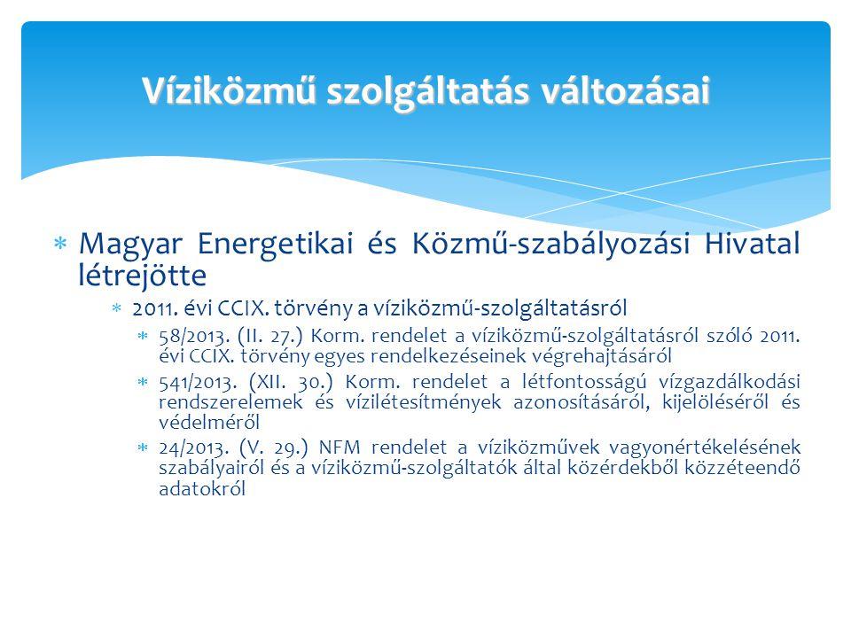 Víziközmű szolgáltatás változásai  Magyar Energetikai és Közmű-szabályozási Hivatal létrejötte  2011. évi CCIX. törvény a víziközmű-szolgáltatásról