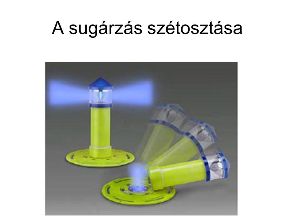 A sugárzás szétosztása