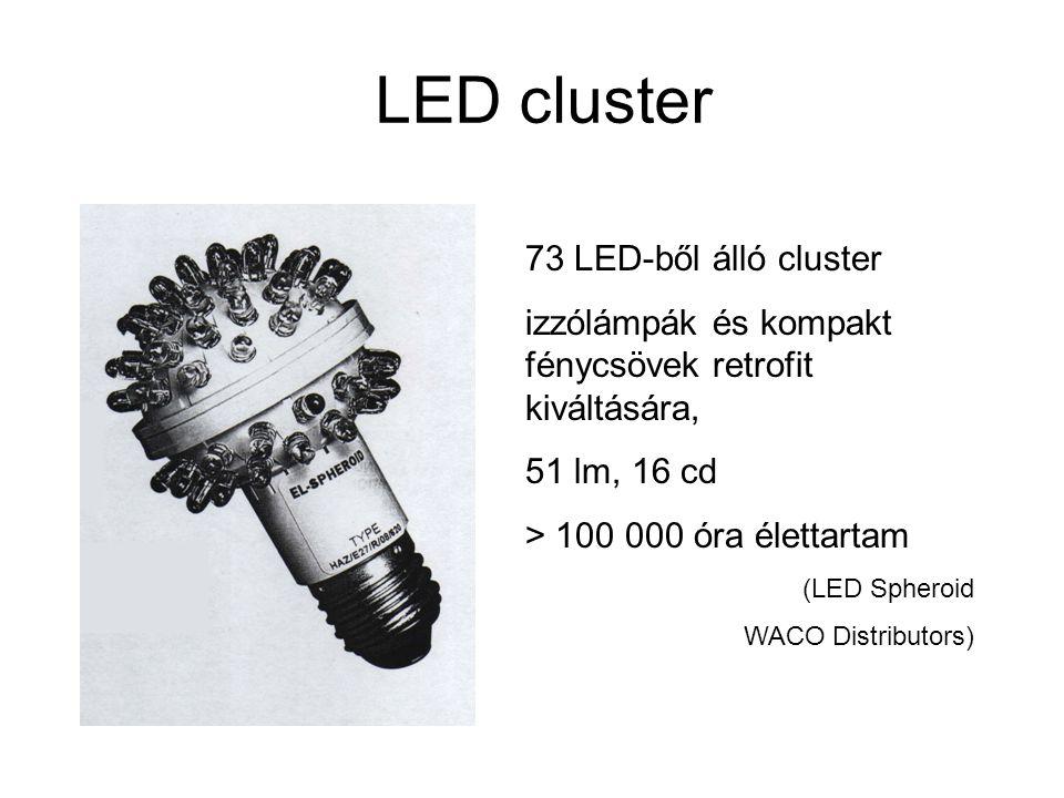 LED cluster 73 LED-ből álló cluster izzólámpák és kompakt fénycsövek retrofit kiváltására, 51 lm, 16 cd > 100 000 óra élettartam (LED Spheroid WACO Di