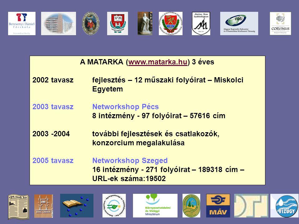 A MATARKA (www.matarka.hu) 3 éveswww.matarka.hu 2002 tavaszfejlesztés – 12 műszaki folyóirat – Miskolci Egyetem 2003 tavasz Networkshop Pécs 8 intézmény - 97 folyóirat – 57616 cím 2003 -2004további fejlesztések és csatlakozók, konzorcium megalakulása 2005 tavaszNetworkshop Szeged 16 intézmény - 271 folyóirat – 189318 cím – URL-ek száma:19502