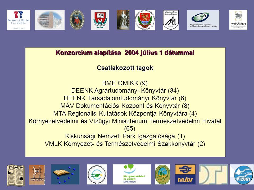 Konzorcium alapítása 2004 július 1 dátummal Csatlakozott tagok BME OMIKK (9) DEENK Agrártudományi Könyvtár (34) DEENK Társadalomtudományi Könyvtár (6) MÁV Dokumentációs Központ és Könyvtár (8) MTA Regionális Kutatások Központja Könyvtára (4) Környezetvédelmi és Vízügyi Minisztérium Természetvédelmi Hivatal (65) Kiskunsági Nemzeti Park Igazgatósága (1) VMLK Környezet- és Természetvédelmi Szakkönyvtár (2)