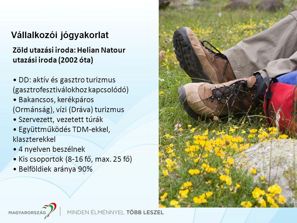 Vállalkozói jógyakorlat Zöld utazási iroda: Helian Natour utazási iroda (2002 óta) • DD: aktív és gasztro turizmus (gasztrofesztiválokhoz kapcsolódó)