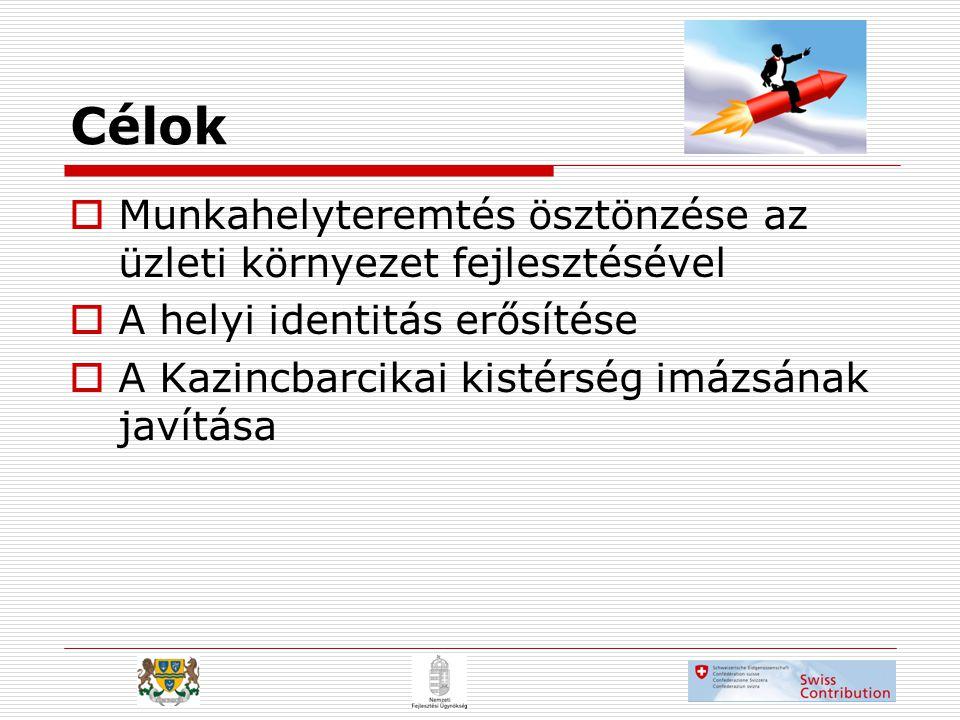 Célok  Munkahelyteremtés ösztönzése az üzleti környezet fejlesztésével  A helyi identitás erősítése  A Kazincbarcikai kistérség imázsának javítása
