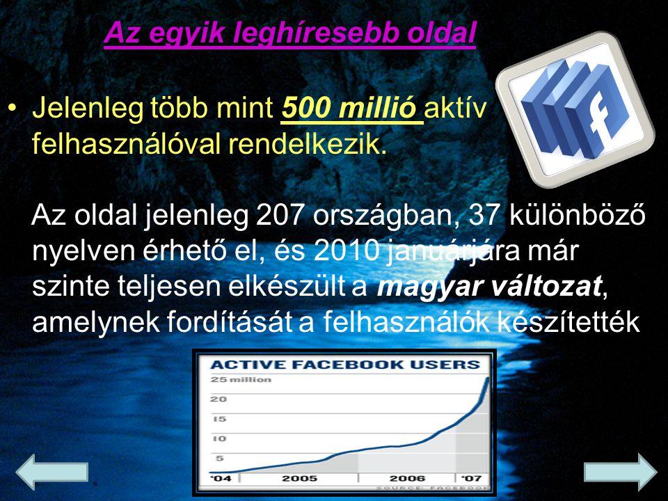 •J•Jelenleg több mint 500 millió aktív felhasználóval rendelkezik. Az oldal jelenleg 207 országban, 37 különböző nyelven érhető el, és 2010 januárjára