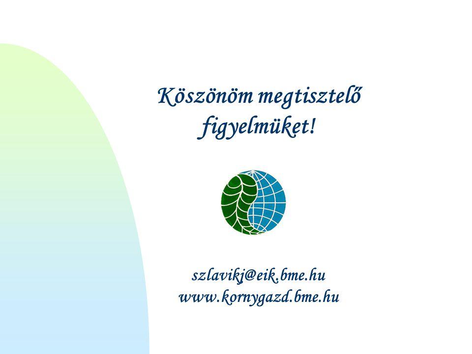 Köszönöm megtisztelő figyelmüket! szlavikj@eik.bme.hu www.kornygazd.bme.hu