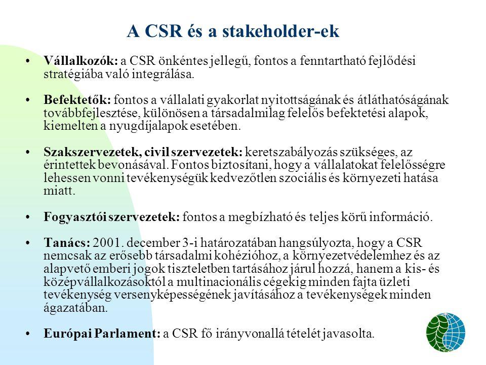 A CSR és a stakeholder-ek •Vállalkozók: a CSR önkéntes jellegű, fontos a fenntartható fejlődési stratégiába való integrálása. •Befektetők: fontos a vá