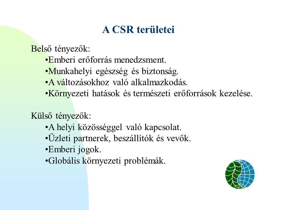 Belső tényezők: •Emberi erőforrás menedzsment. •Munkahelyi egészség és biztonság. •A változásokhoz való alkalmazkodás. •Környezeti hatások és természe
