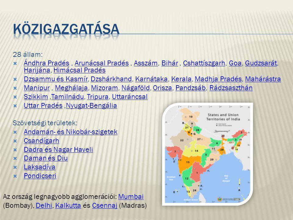 28 állam:  Ándhra Pradés, Arunácsal Pradés, Asszám, Bihár, Cshattíszgarh, Goa, Gudzsarát, Harijána, Himácsal Pradés Ándhra PradésArunácsal PradésAssz