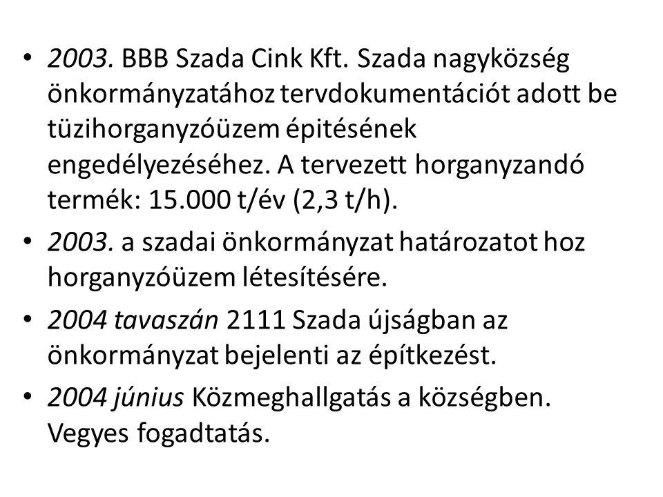 • 2003. BBB Szada Cink Kft. Szada nagyközség önkormányzatához tervdokumentációt adott be tüzihorganyzóüzem épitésének engedélyezéséhez. A tervezett ho