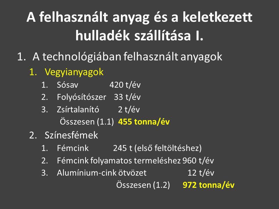 A felhasznált anyag és a keletkezett hulladék szállítása I. 1.A technológiában felhasznált anyagok 1.Vegyianyagok 1.Sósav 420 t/év 2.Folyósítószer 33