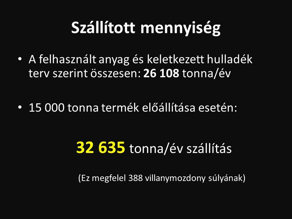 Szállított mennyiség • A felhasznált anyag és keletkezett hulladék terv szerint összesen: 26 108 tonna/év • 15 000 tonna termék előállítása esetén: 32