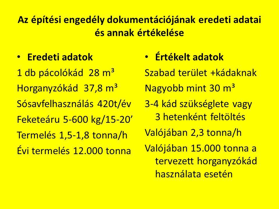 Az építési engedély dokumentációjának eredeti adatai és annak értékelése • Eredeti adatok 1 db pácolókád 28 m³ Horganyzókád 37,8 m³ Sósavfelhasználás