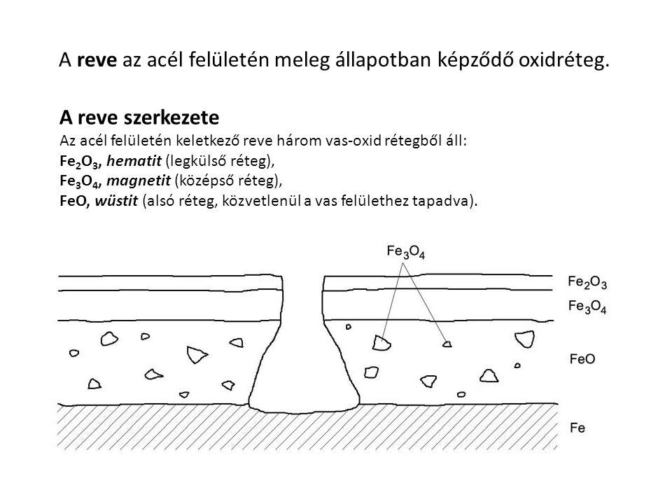 A reve szerkezete Az acél felületén keletkező reve három vas-oxid rétegből áll: Fe 2 O 3, hematit (legkülső réteg), Fe 3 O 4, magnetit (középső réteg)