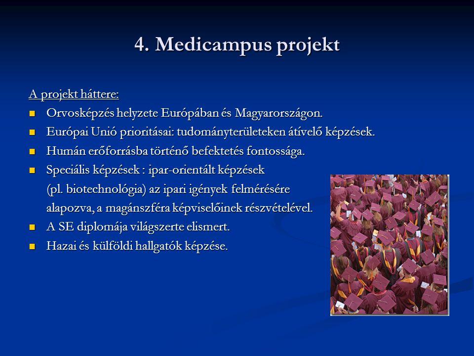 4. Medicampus projekt A projekt háttere:  Orvosképzés helyzete Európában és Magyarországon.  Európai Unió prioritásai: tudományterületeken átívelő k