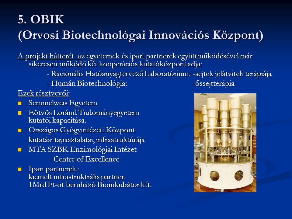 5. OBIK (Orvosi Biotechnológai Innovációs Központ) A projekt hátterét az egyetemek és ipari partnerek együttműködésével már sikeresen működő két koope