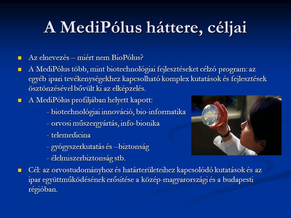 A MediPólus háttere, céljai  Az elnevezés – miért nem BioPólus?  A MediPólus több, mint biotechnológiai fejlesztéseket célzó program: az egyéb ipari