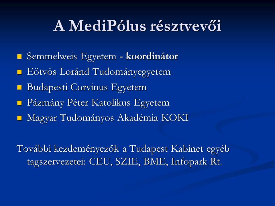 A MediPólus résztvevői  Semmelweis Egyetem - koordinátor  Eötvös Loránd Tudományegyetem  Budapesti Corvinus Egyetem  Pázmány Péter Katolikus Egyet