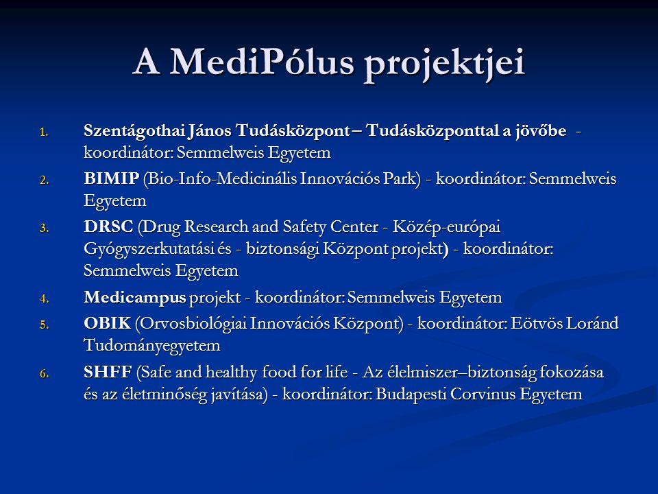 A MediPólus projektjei 1. Szentágothai János Tudásközpont – Tudásközponttal a jövőbe - koordinátor: Semmelweis Egyetem 2. BIMIP (Bio-Info-Medicinális