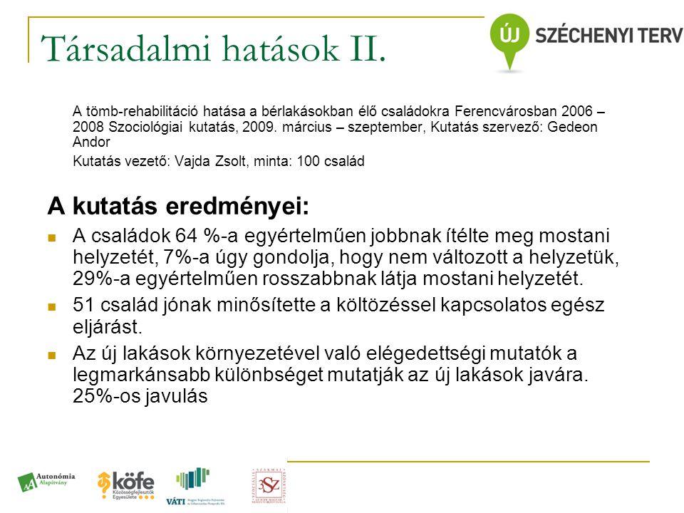 Társadalmi hatások II. A tömb-rehabilitáció hatása a bérlakásokban élő családokra Ferencvárosban 2006 – 2008 Szociológiai kutatás, 2009. március – sze