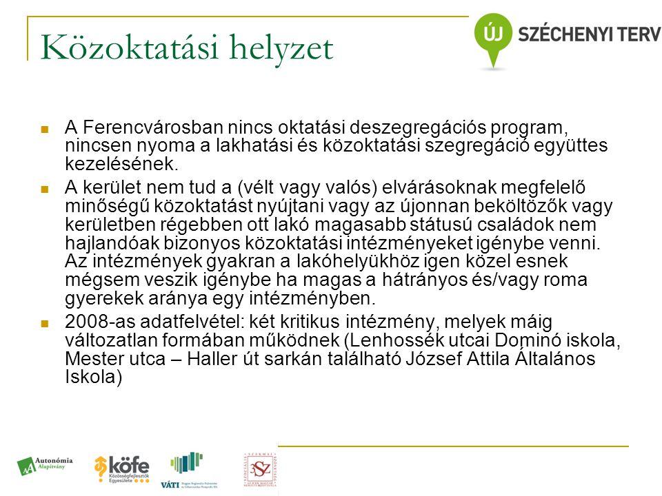 Közoktatási helyzet  A Ferencvárosban nincs oktatási deszegregációs program, nincsen nyoma a lakhatási és közoktatási szegregáció együttes kezeléséne