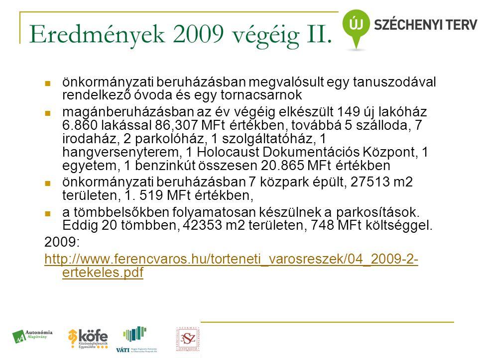 Eredmények 2009 végéig II.  önkormányzati beruházásban megvalósult egy tanuszodával rendelkező óvoda és egy tornacsarnok  magánberuházásban az év vé