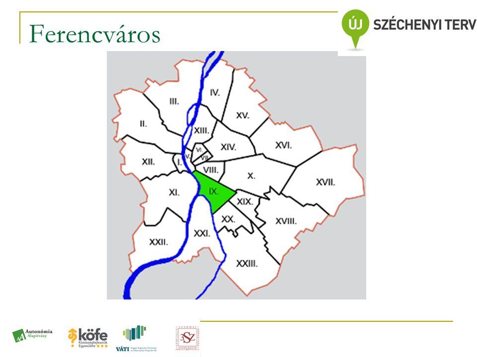 Rehabilitáció  a rehabilitáció már az 1980-as évek végén elkezdődött, önkormányzati rendszer kialakulása – pénzügyi nehézségek – privatizáció: a bérlakások nagy része magánkézbe került  Akcióterület: a Soroksári út - Ferenc körút - Üllői út - Haller utca által határolt terület, nem lehetett lakást vásárolni (tilalmi lista)  létrejött a SEM-IX Rt., amely azóta SEM IX.