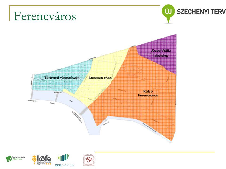 Zöld Ferencváros A leglátványosabb zöldterület fejlesztés Középső Ferencváros reha- bilitációs területén valósult meg.