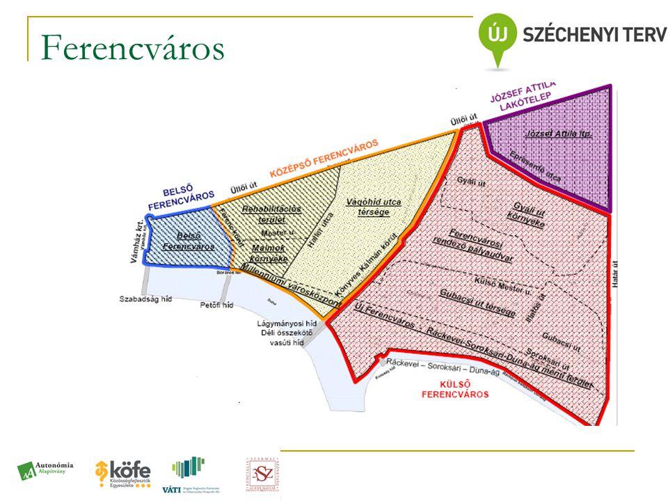Közoktatási helyzet  A Ferencvárosban nincs oktatási deszegregációs program, nincsen nyoma a lakhatási és közoktatási szegregáció együttes kezelésének.