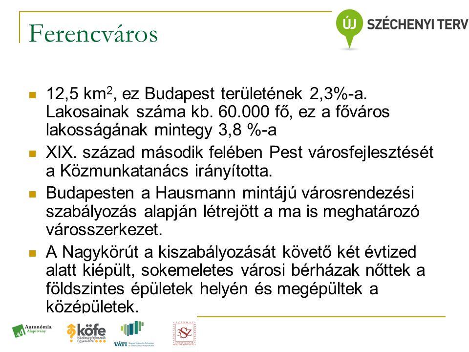  12,5 km 2, ez Budapest területének 2,3%-a. Lakosainak száma kb. 60.000 fő, ez a főváros lakosságának mintegy 3,8 %-a  XIX. század második felében P